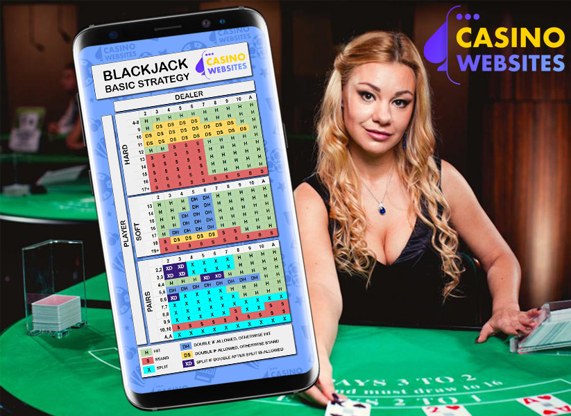 Blackjack Basic strategy banner