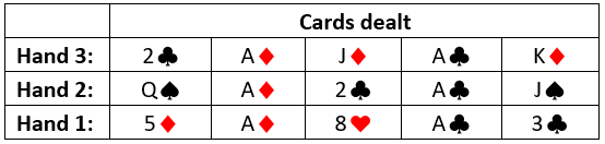 how to play ultimate x video poker chart